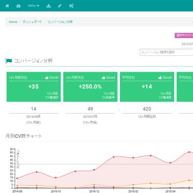 analyzation-index